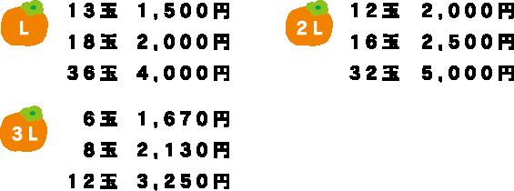 富有柿価格表